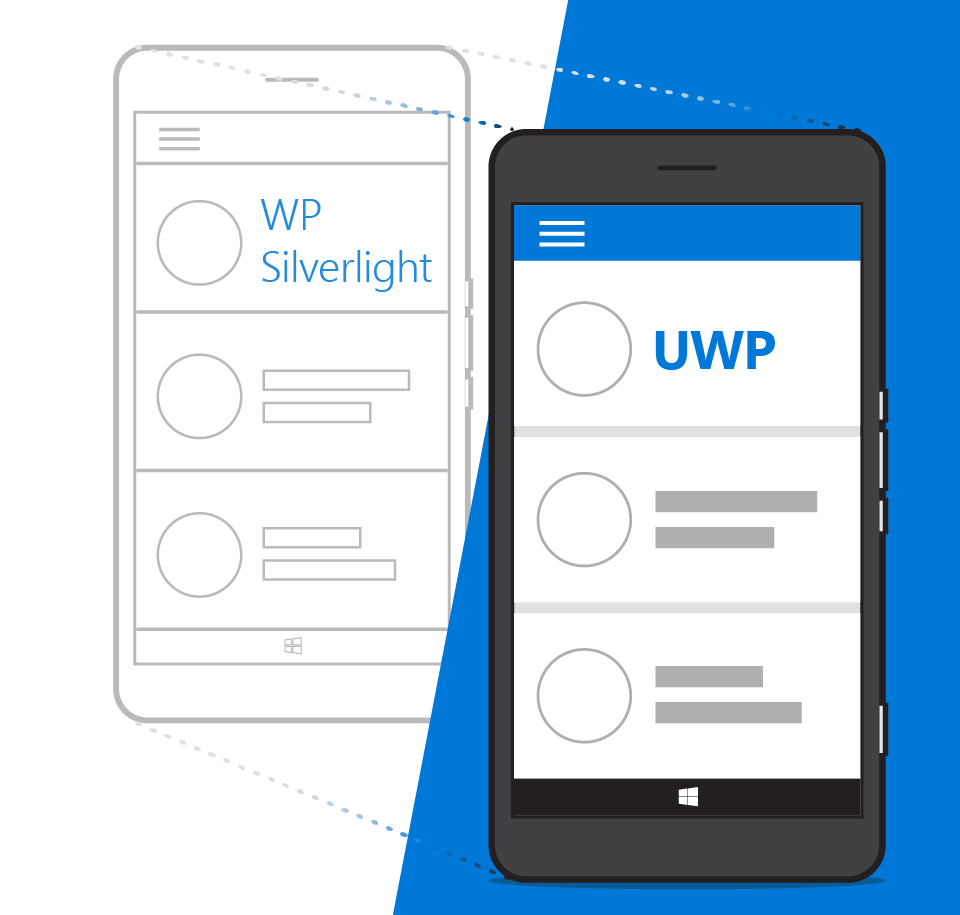 Tips for porting apps from Windows Phone Silverlight to UWP