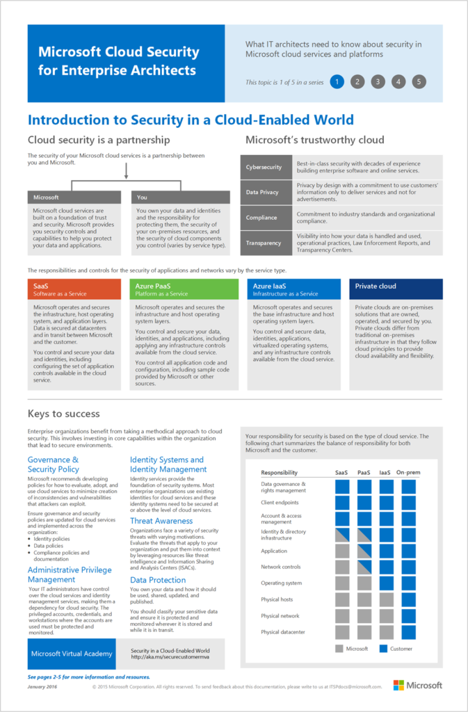 Take a systematic approach to security and information protection with Office 365