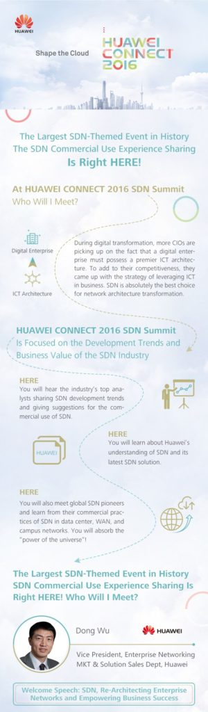 The Largest SDN-Themed Event – Huawei Connect 2016 SDN Summit