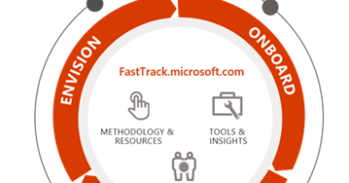 New FastTrack offer to migrate SharePoint 2013 customers to Office 365