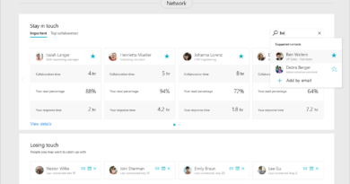 Learn more about the insights in Microsoft MyAnalytics