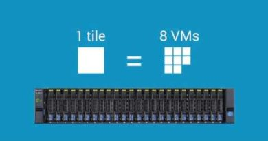 Dell Storage SC4020 All-in-One Array: A Workhorse for Virtualized Workloads