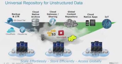 Enabling Digital Transformation with Unstructured Data Storage