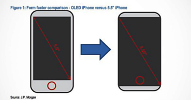 IPhone 8 could start with 5.85 inch OLED display without side edges