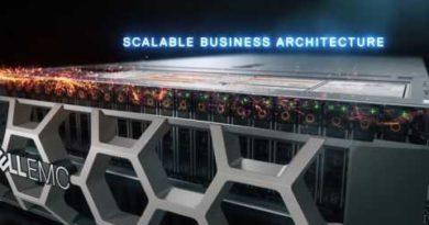 Dell EMC PowerEdge: Bedrock of the Modern Data Center