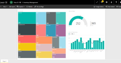 Gain complete insights with the Visio visualizations in Power BI Preview