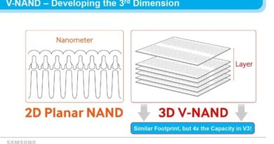 Samsung has started mass production of 256-Gbit 64-layer 3D NAND TLC