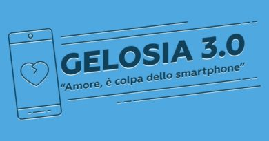 Gelosia 3.0: Is the smartphone one of the main causes of family disputes?