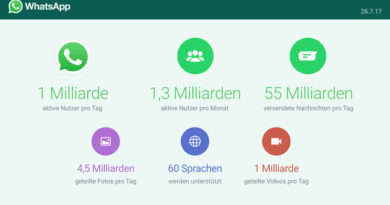 WhatsApp: One billion active users per day reached