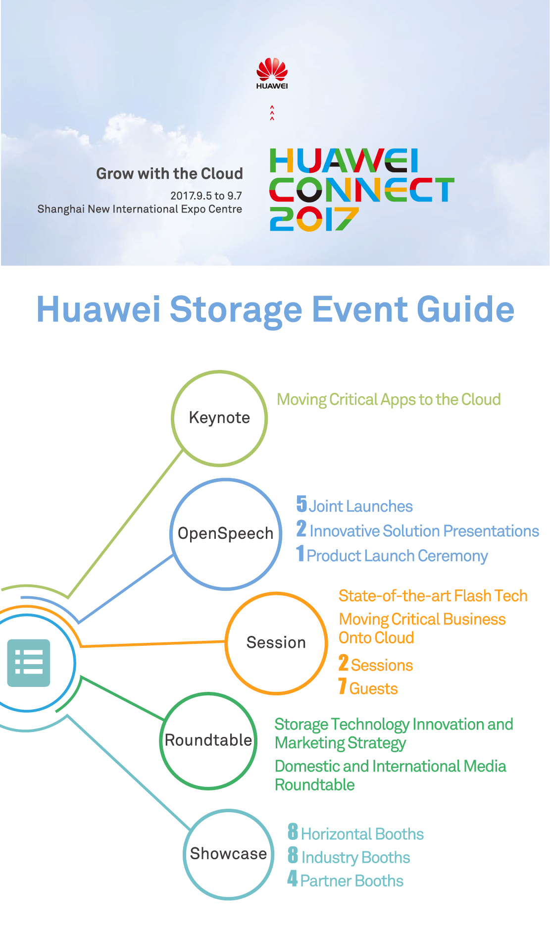 HUAWEI CONNECT 2017   Huawei Storage Event Guide – duncannagle com