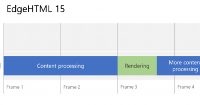 Making the web smoother with independent rendering