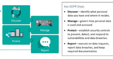Windows resources to help support your GDPR compliance