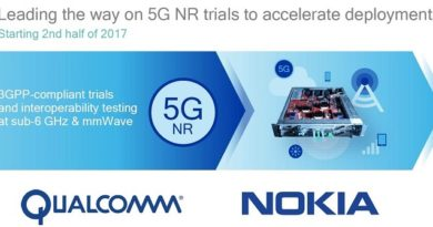 What 5G NR technology inventions are becoming a reality in 2019?