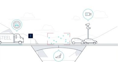 Solutions for highways: safe, on-time, and connected journeys