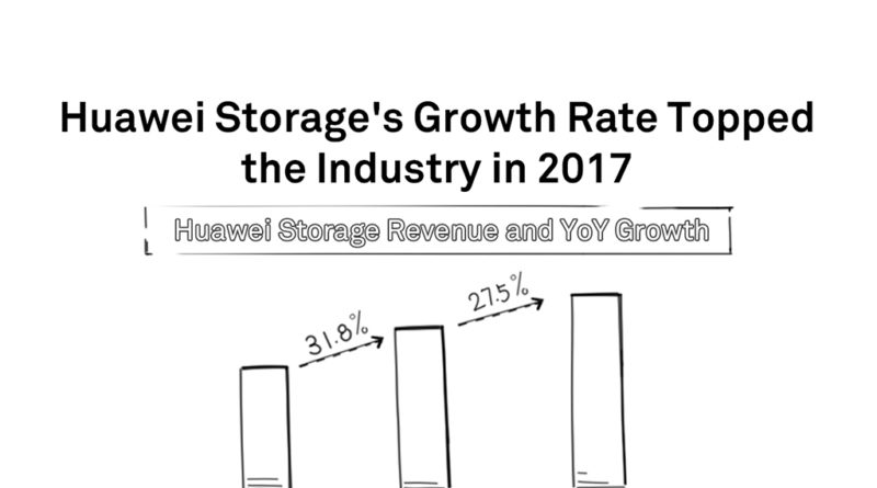 Things You May Not Know About Huawei Storage