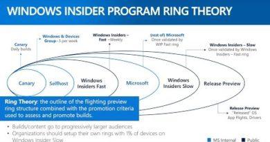 The Windows Insider Program: Introduction  (Part 1)