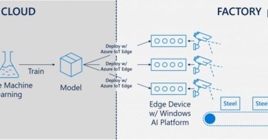 Do more at the intelligent edge with Windows 10 IoT
