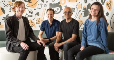 Microsoft + GitHub = Empowering Developers