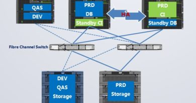 BYD Auto Becomes a Leader in New Energy with All-Flash Storage