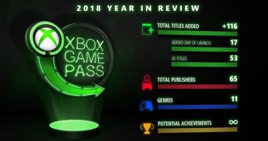 Looking Back on a Banner Year for Xbox and a Glimpse at What's Ahead
