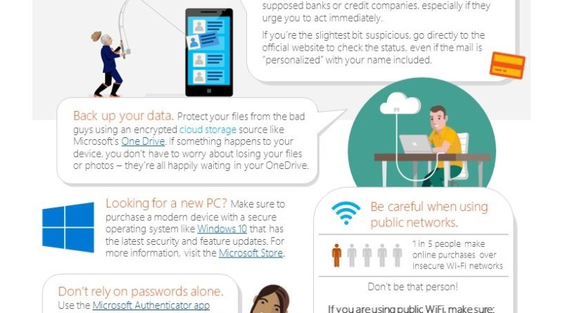 Keep your devices and data safe using these simple security best practices