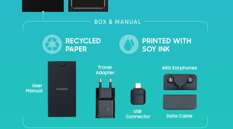 [Infographic] Unwrapping the Galaxy S10's Eco-Friendly Packaging
