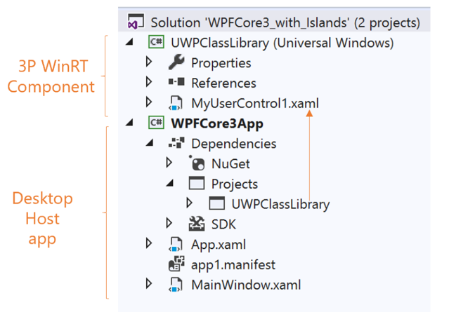 XAML Islands v1 – Updates and Roadmap