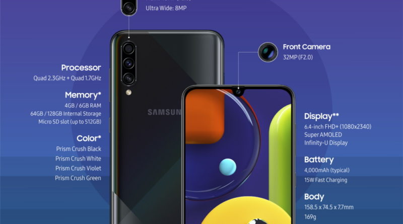 [Infographic] Galaxy A50s & A30s: Engage and Share In the Moment