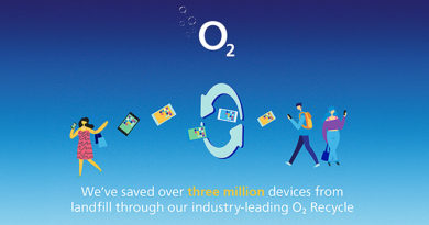 Ten years of O2 Recycle: three million devices later, how far have we come?