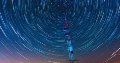 Telecoms at the Edge Offers Huge Opportunity