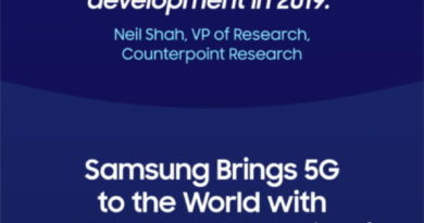 Samsung Brings 5G to World by Shipping More than 6.7 Million Galaxy 5G Devices in 2019