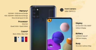[Infographic] Galaxy A21s Delivers Enhanced Features in a Standout Design