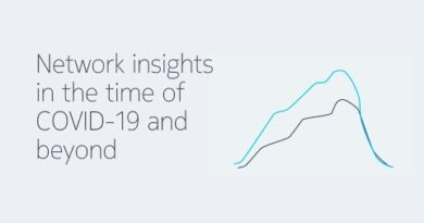 Network insights in the time of COVID 19 and beyond
