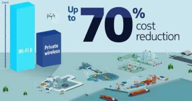 Up to 70% cost reduction