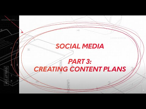 How to Plan Your Tweets | Mastery Series Ep 101.3